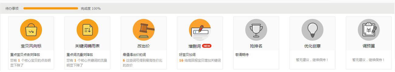 直通车新增4大功能,卖家必须了解!-第1张-讯沃blog(www.77nn.net)